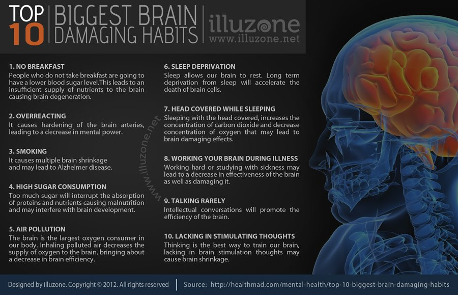 ARTICLE & visual | Top 10 Biggest Brain  Damaging Habits