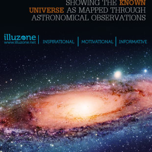 known universe as mapped through astronomical observations