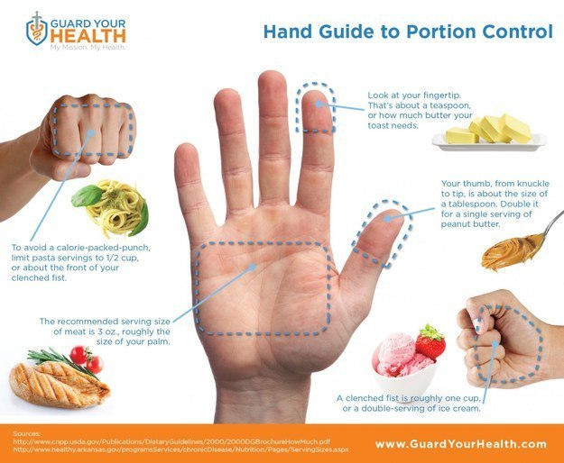 Guard Your Health Campaign / Via guardyourhealth.com