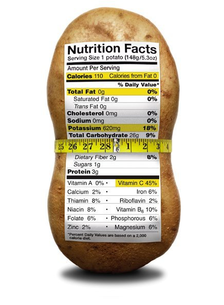 Potato Nurtitional Facts