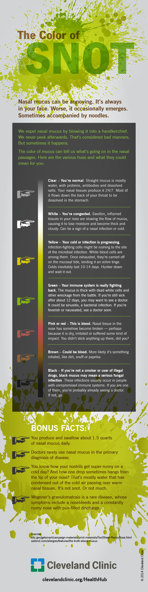 INFOGRAPHIC | The color of your snot (phlegm, mucus) says a lot about your health.